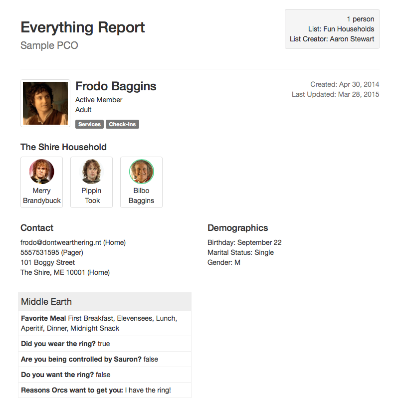 Everything Report