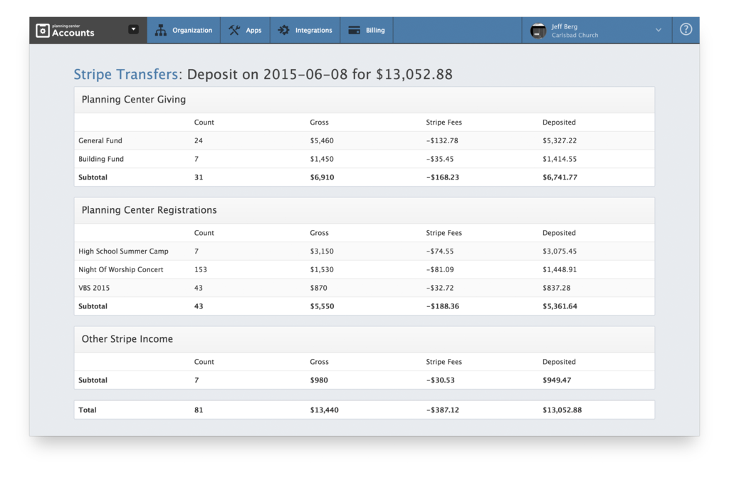 Stripe Summaries Dashboard View